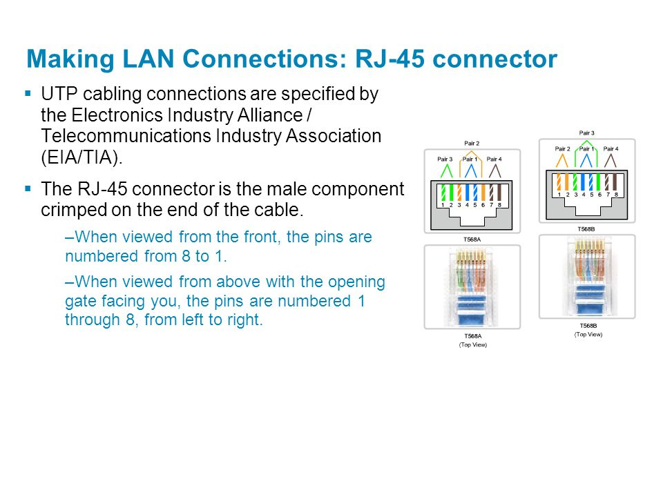 Making LAN Connections: RJ-45 connector