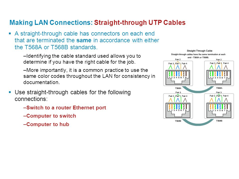 Making LAN Connections: Straight-through UTP Cables