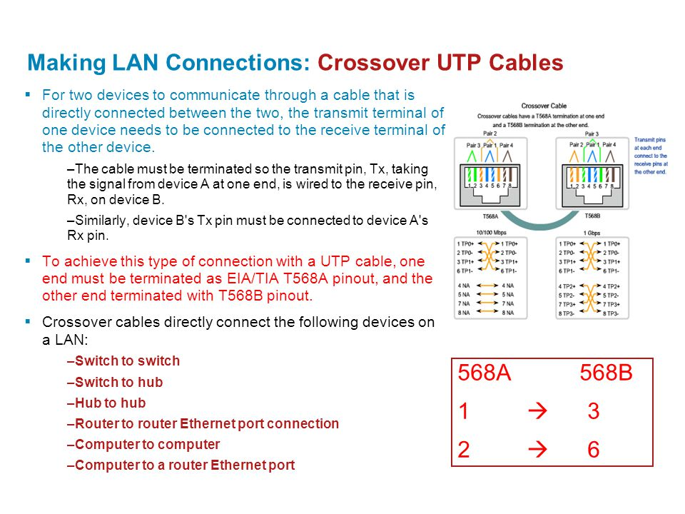 Making LAN Connections: Crossover UTP Cables