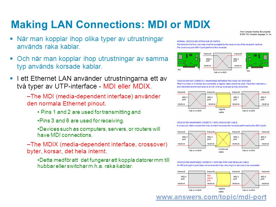 Making LAN Connections: MDI or MDIX