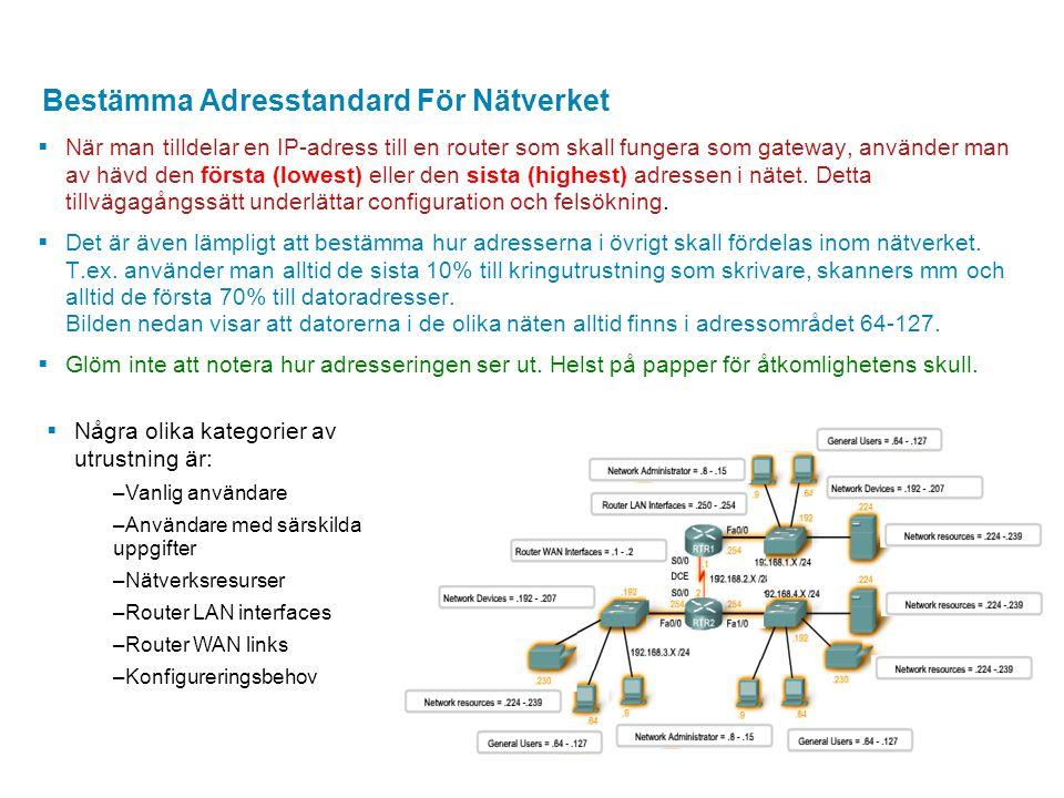 Bestämma Adresstandard För Nätverket
