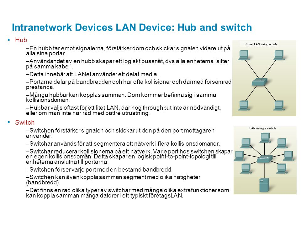 Intranetwork Devices LAN Device: Hub and switch
