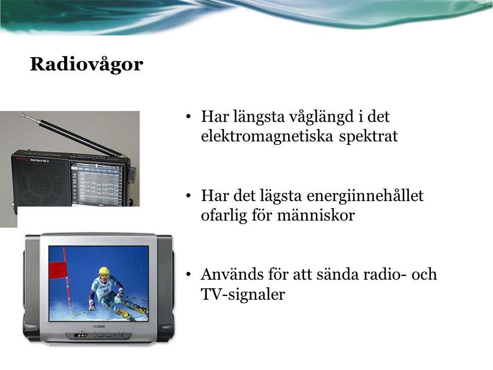 Radiovågor Har längsta våglängd i det elektromagnetiska spektrat
