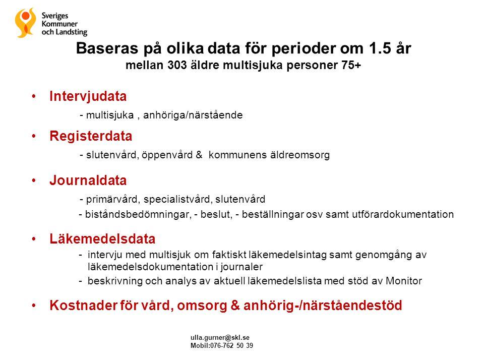 Baseras på olika data för perioder om 1