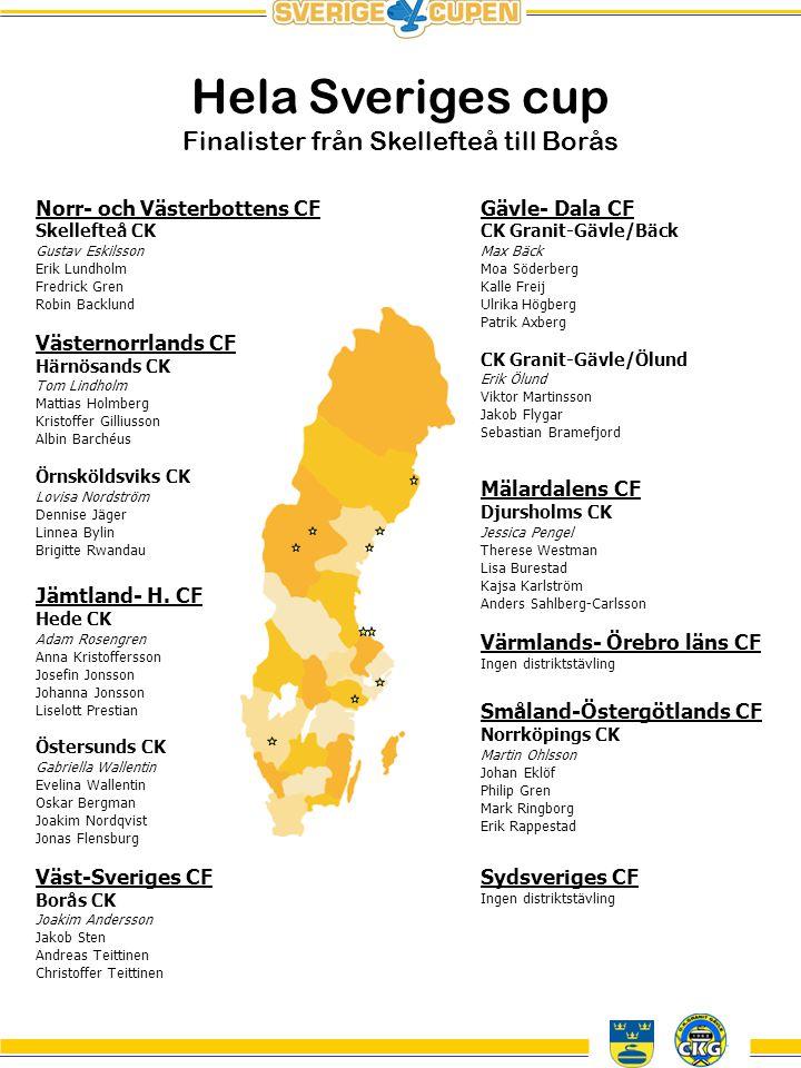 Hela Sveriges cup Finalister från Skellefteå till Borås