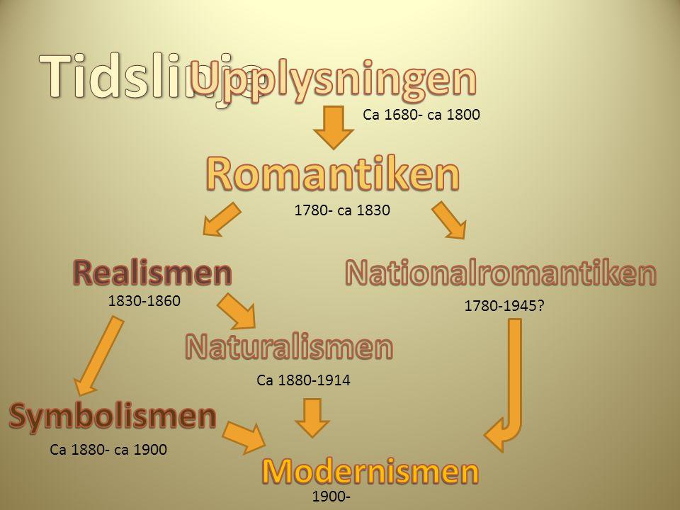 Tidslinje Upplysningen Romantiken Realismen Nationalromantiken