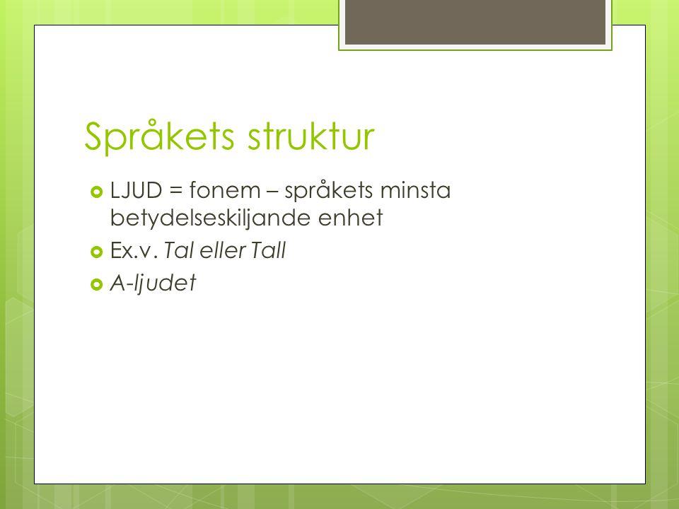 Språkets struktur LJUD = fonem – språkets minsta betydelseskiljande enhet.