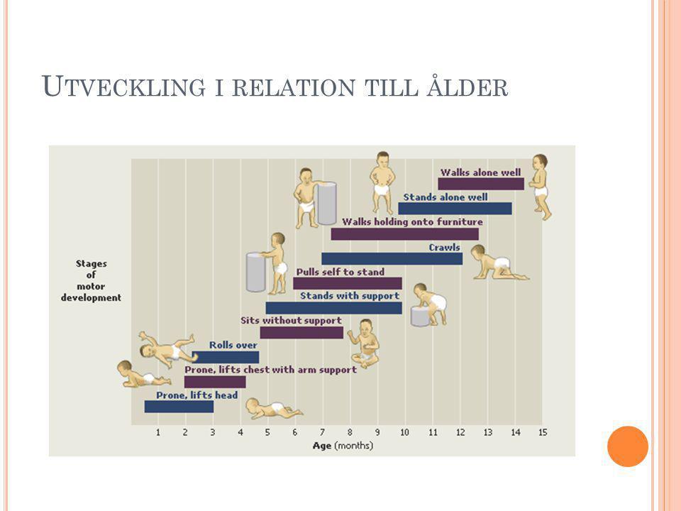Utveckling i relation till ålder