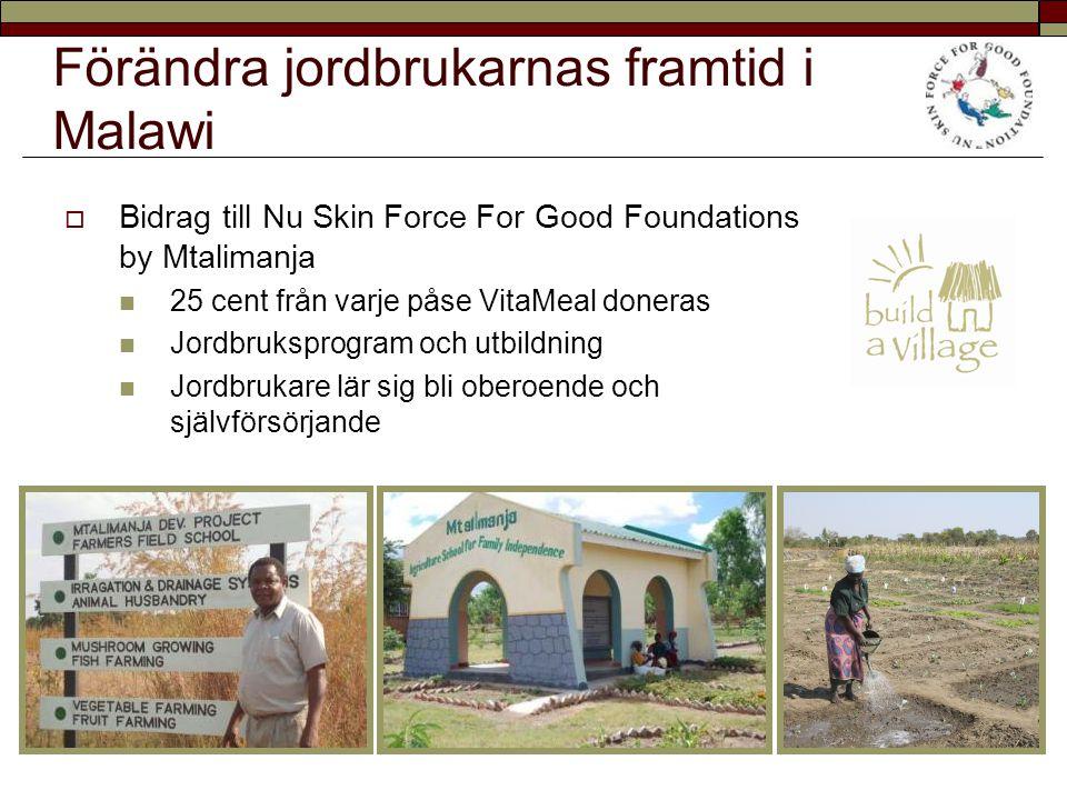 Förändra jordbrukarnas framtid i Malawi