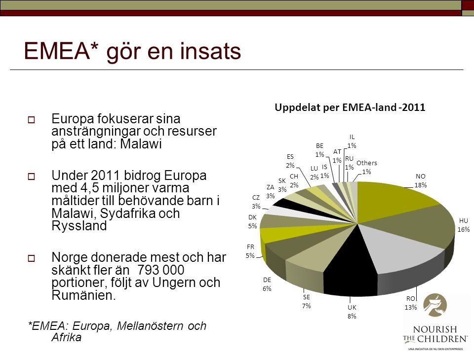 EMEA* gör en insats Europa fokuserar sina ansträngningar och resurser på ett land: Malawi.