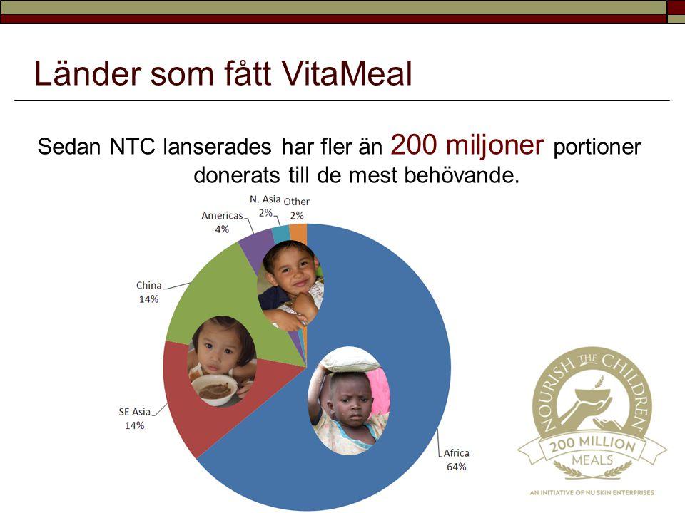 Länder som fått VitaMeal