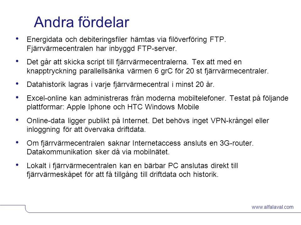 Andra fördelar Energidata och debiteringsfiler hämtas via filöverföring FTP. Fjärrvärmecentralen har inbyggd FTP-server.