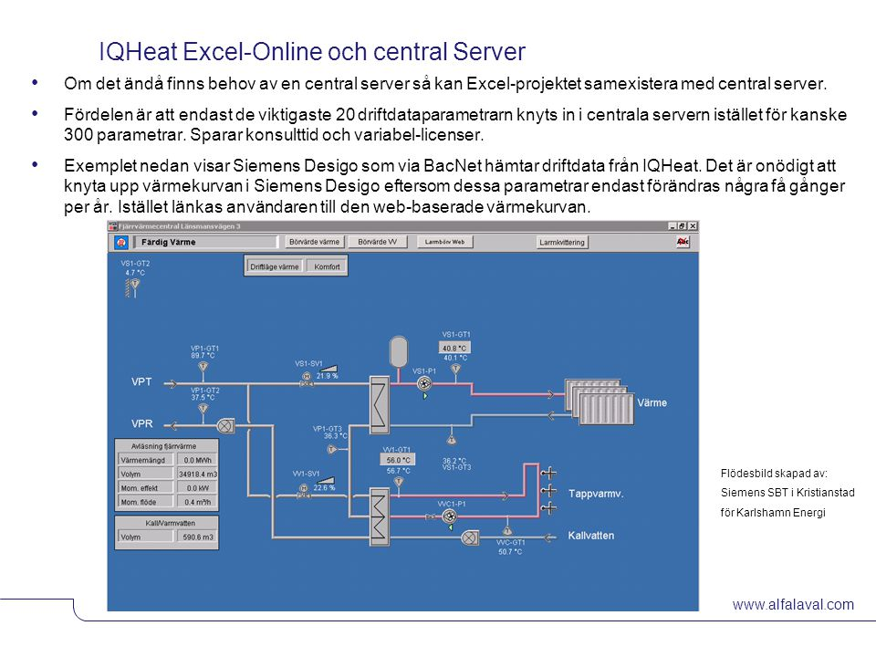 IQHeat Excel-Online och central Server