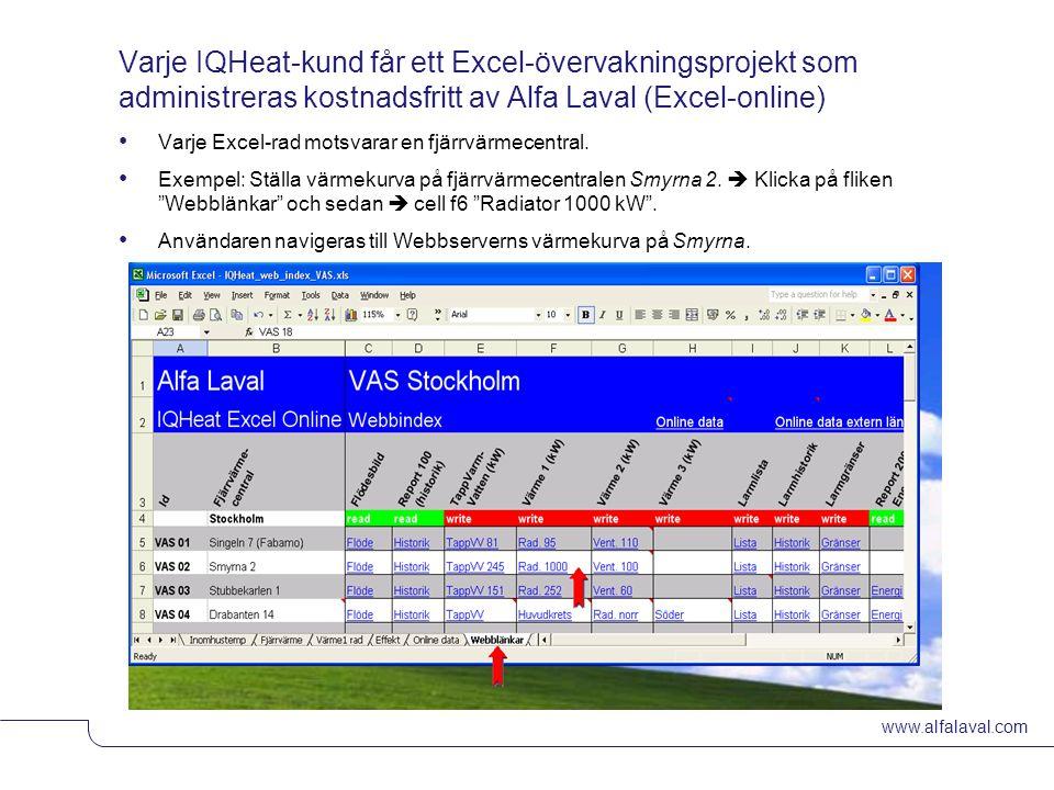 Varje IQHeat-kund får ett Excel-övervakningsprojekt som administreras kostnadsfritt av Alfa Laval (Excel-online)
