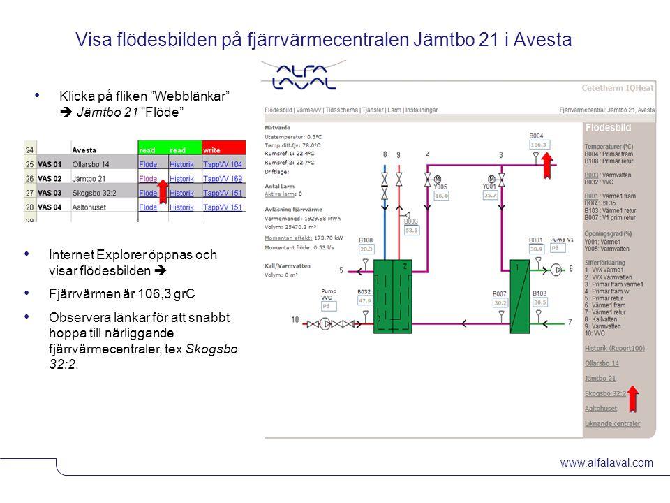 Visa flödesbilden på fjärrvärmecentralen Jämtbo 21 i Avesta