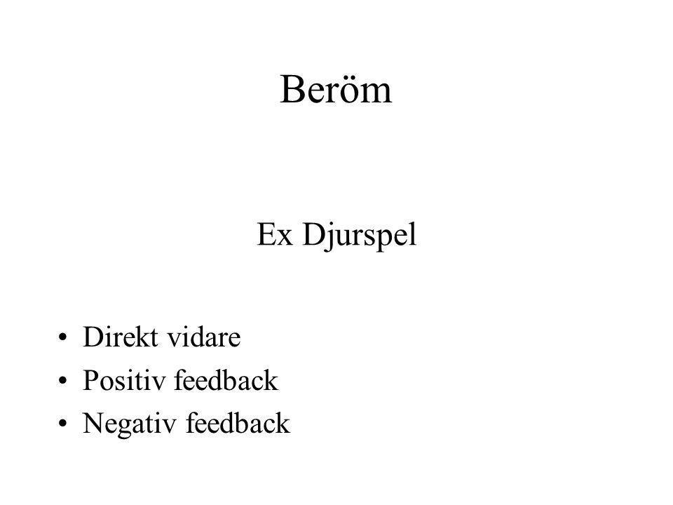 Beröm Ex Djurspel Direkt vidare Positiv feedback Negativ feedback