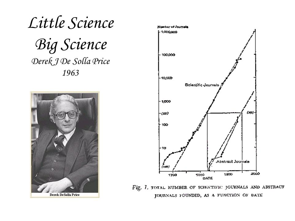 Little Science Big Science Derek J De Solla Price 1963