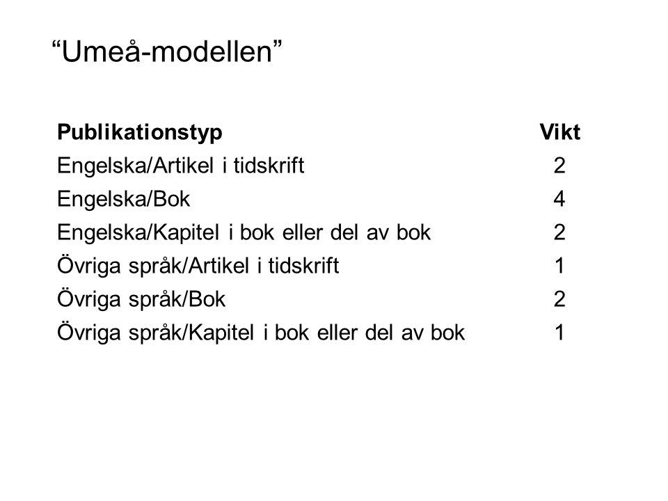 Umeå-modellen Publikationstyp Vikt Engelska/Artikel i tidskrift 2