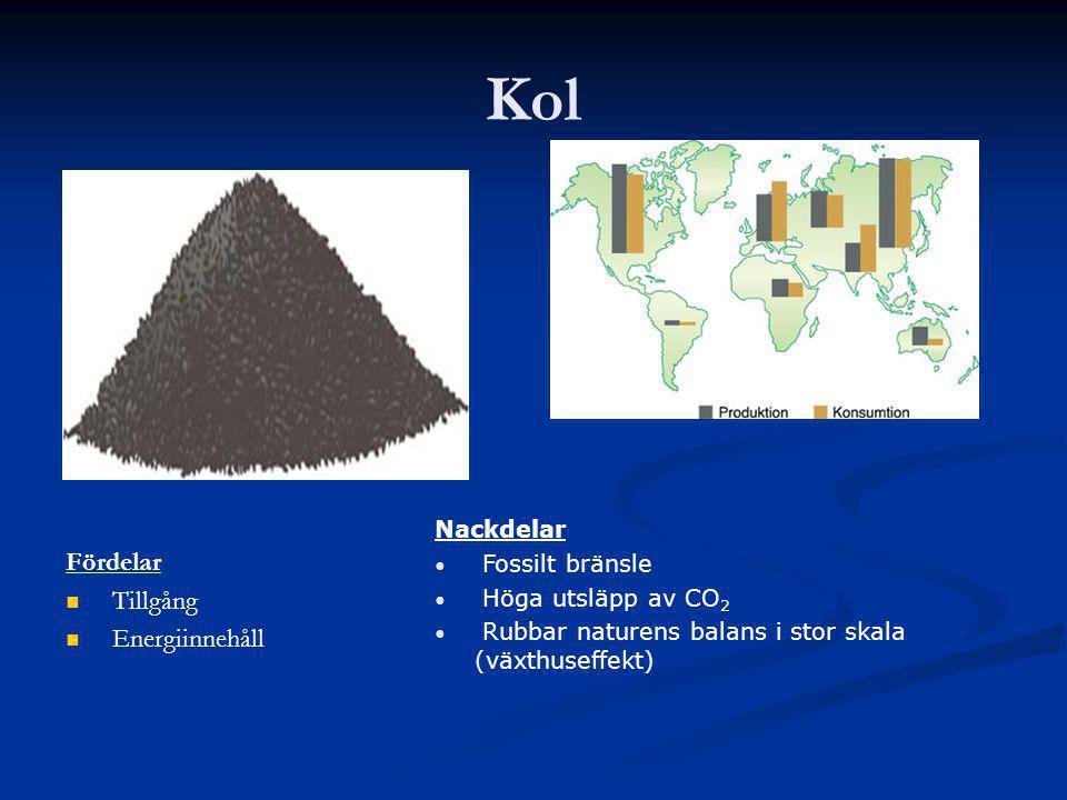 Kol Fördelar Tillgång Energiinnehåll Nackdelar Fossilt bränsle