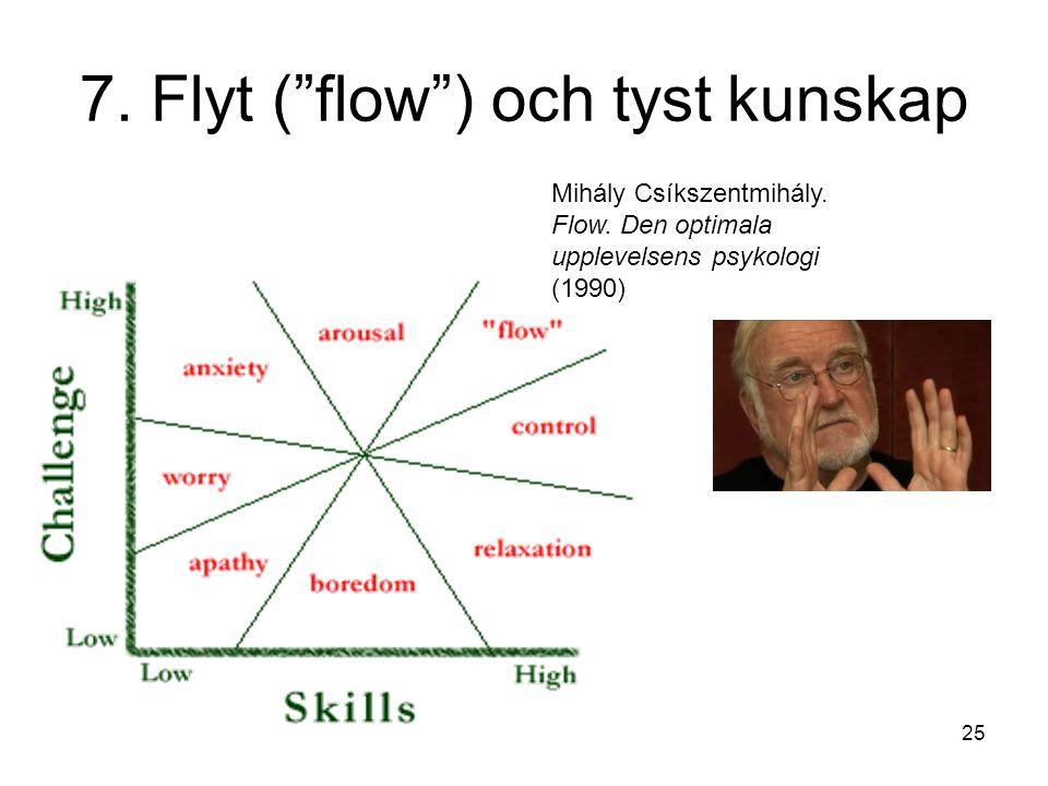 7. Flyt ( flow ) och tyst kunskap