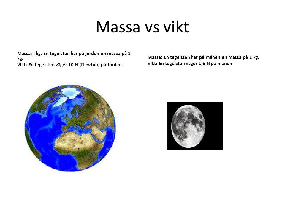 Massa vs vikt Massa: i kg. En tegelsten har på jorden en massa på 1 kg. Vikt: En tegelsten väger 10 N (Newton) på Jorden.