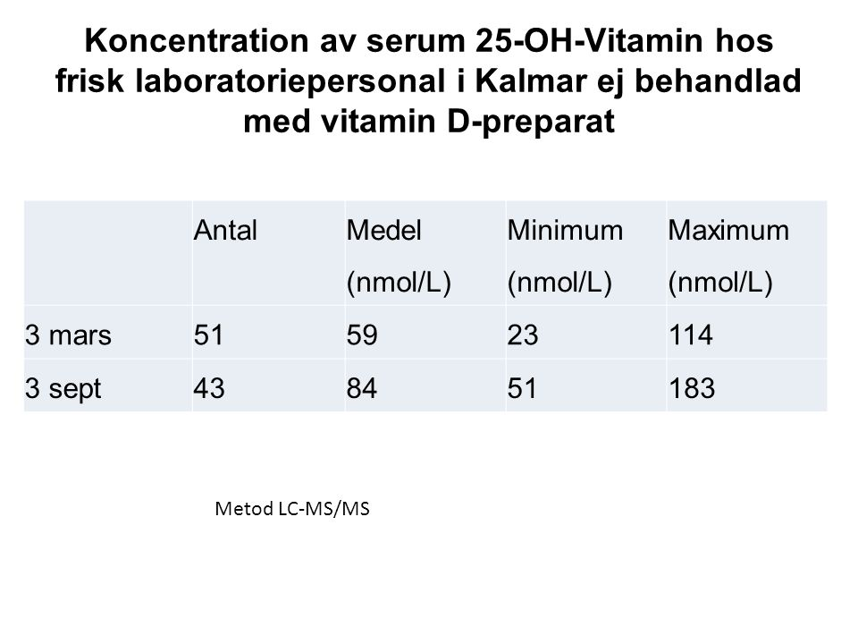 Koncentration av serum 25-OH-Vitamin hos frisk laboratoriepersonal i Kalmar ej behandlad med vitamin D-preparat