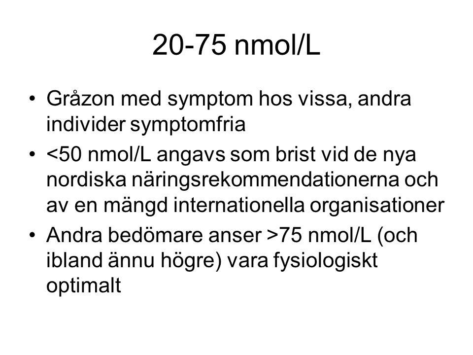 20-75 nmol/L Gråzon med symptom hos vissa, andra individer symptomfria