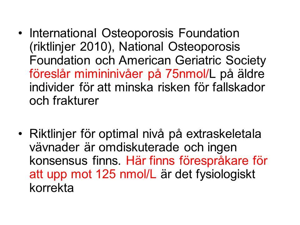 International Osteoporosis Foundation (riktlinjer 2010), National Osteoporosis Foundation och American Geriatric Society föreslår mimininivåer på 75nmol/L på äldre individer för att minska risken för fallskador och frakturer
