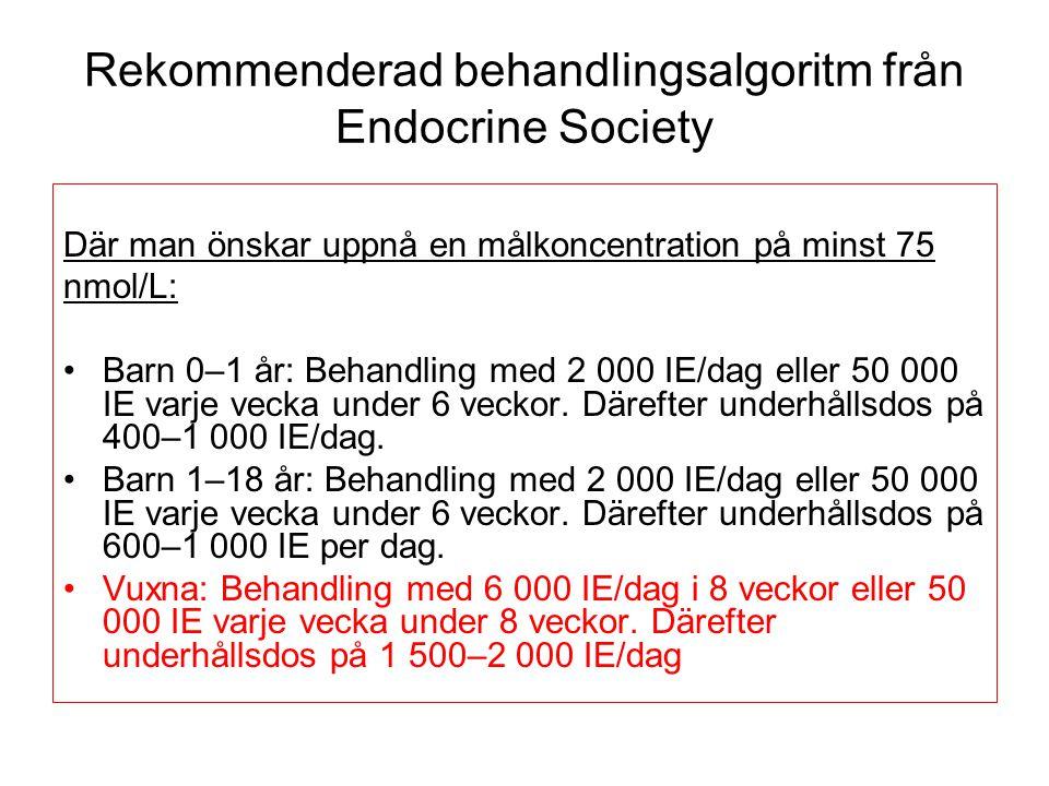 Rekommenderad behandlingsalgoritm från Endocrine Society