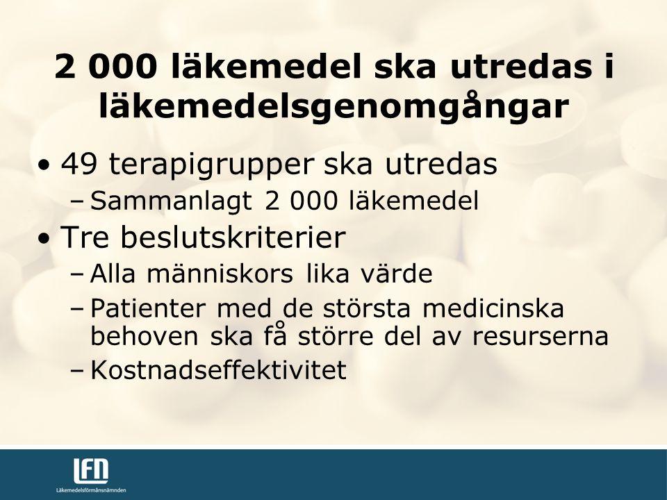 2 000 läkemedel ska utredas i läkemedelsgenomgångar