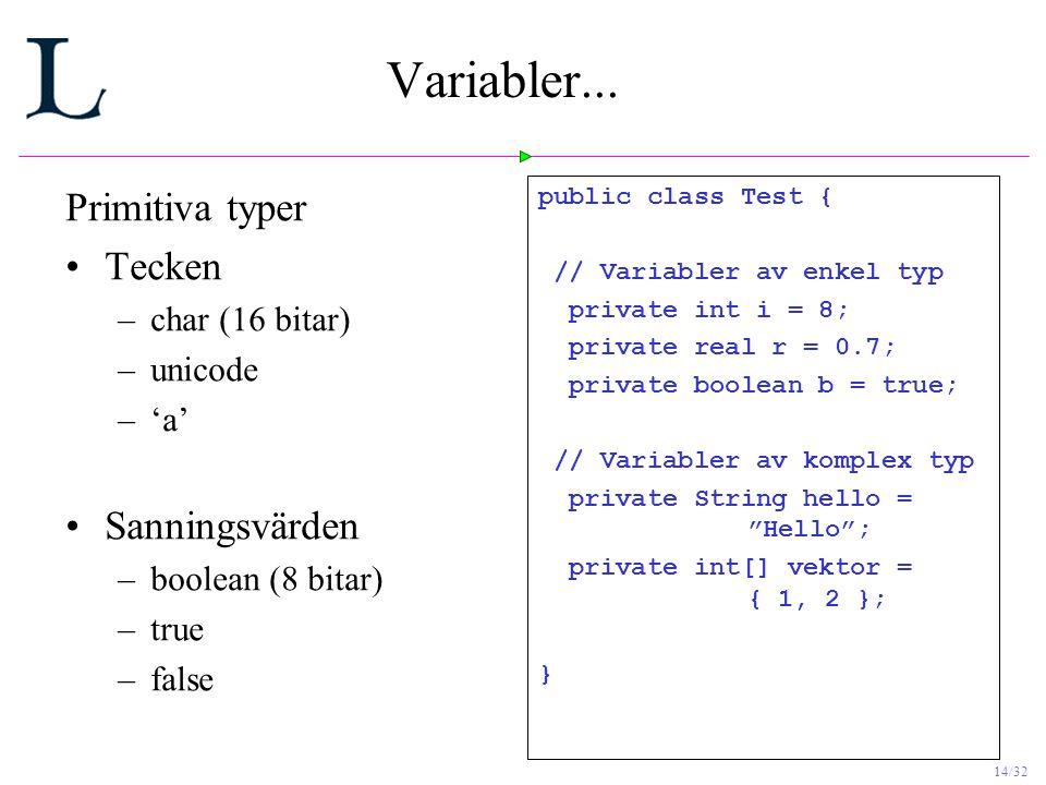 Variabler... Primitiva typer Tecken Sanningsvärden char (16 bitar)