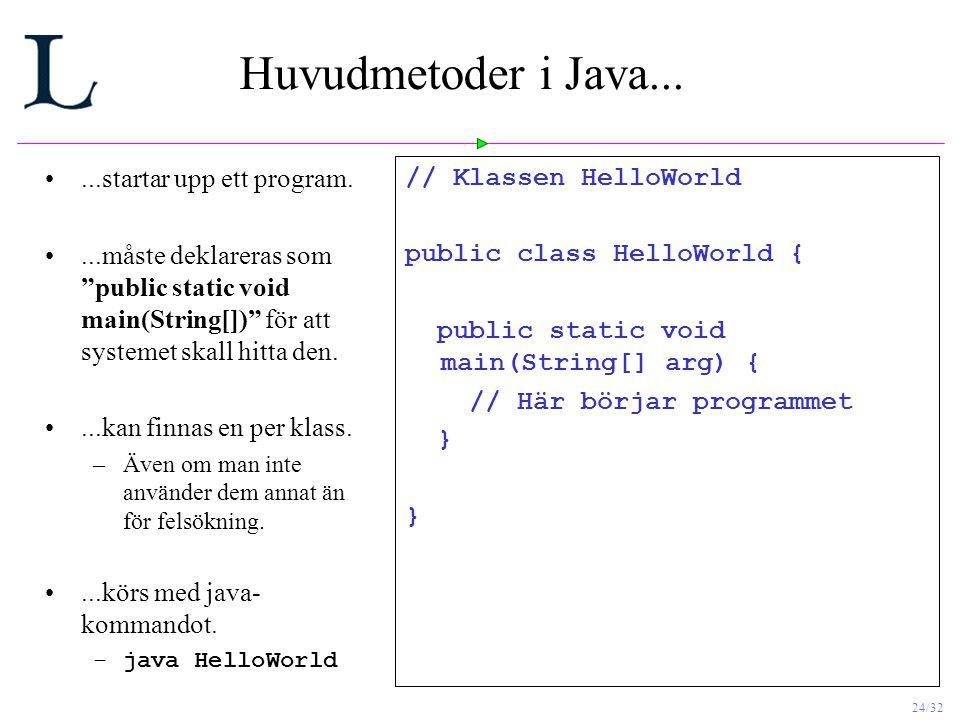 Huvudmetoder i Java... ...startar upp ett program.