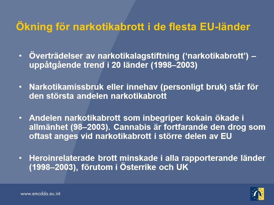 Ökning för narkotikabrott i de flesta EU-länder