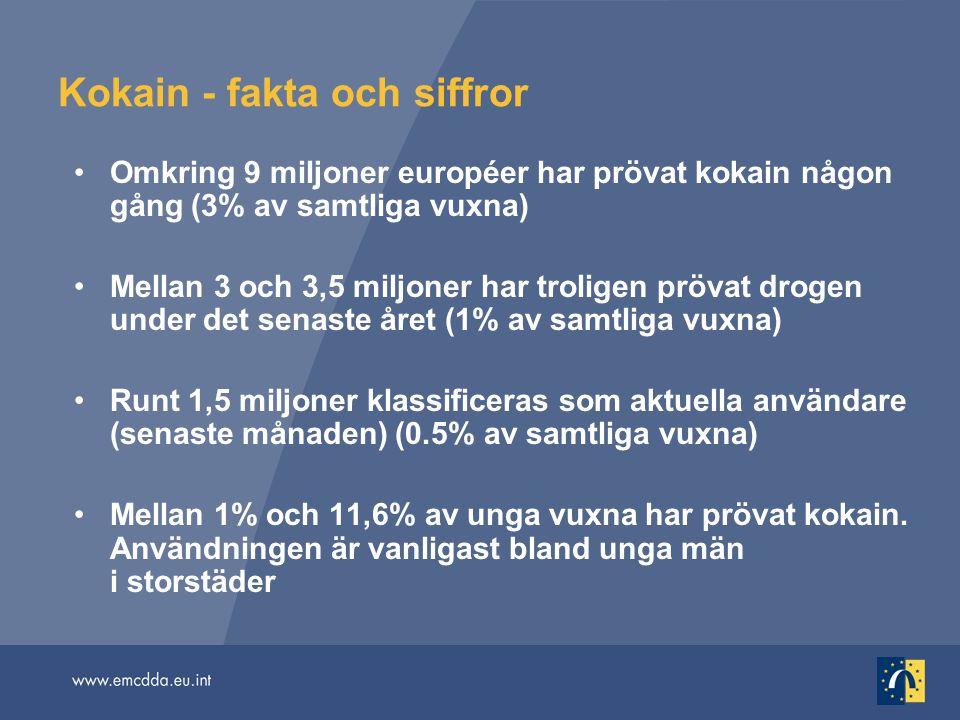 Kokain - fakta och siffror