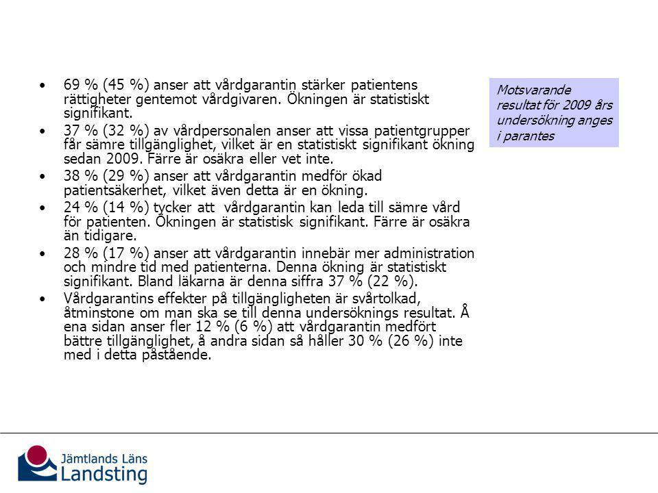 Vårdgarantins effekter för patienterna
