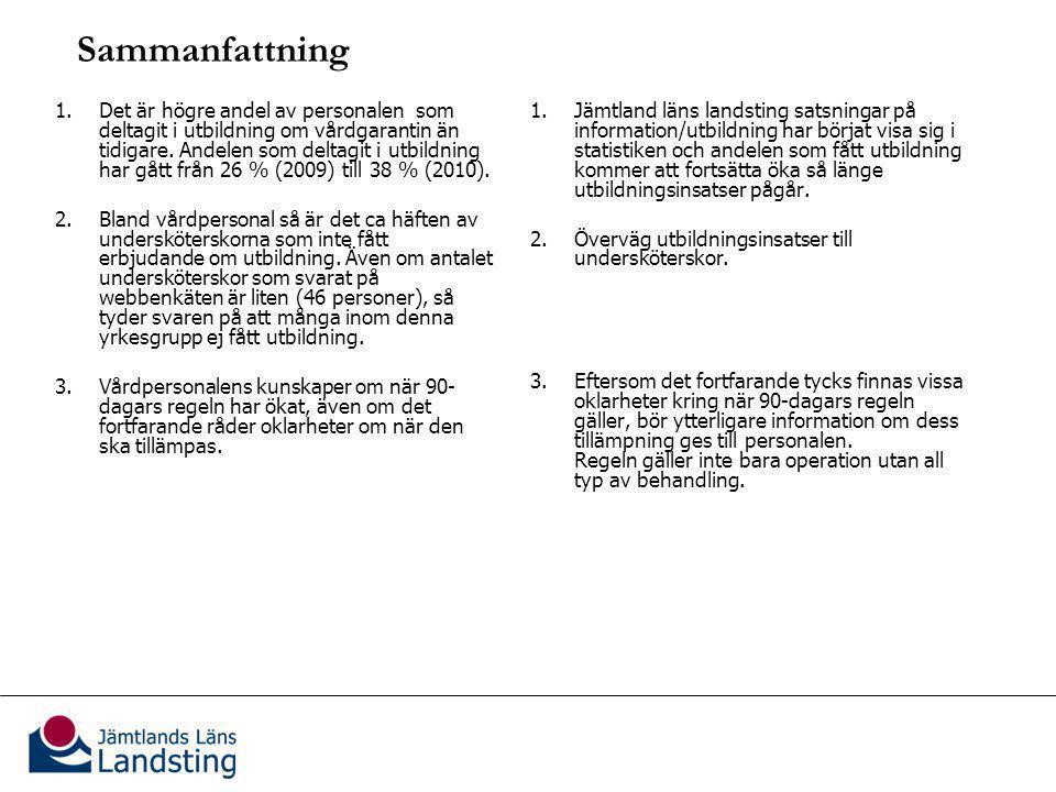 Sammanfattning) & rekommendationer (höger kolumn)