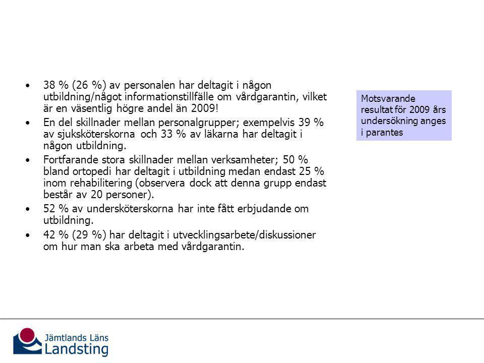 Information om vårdgarantin