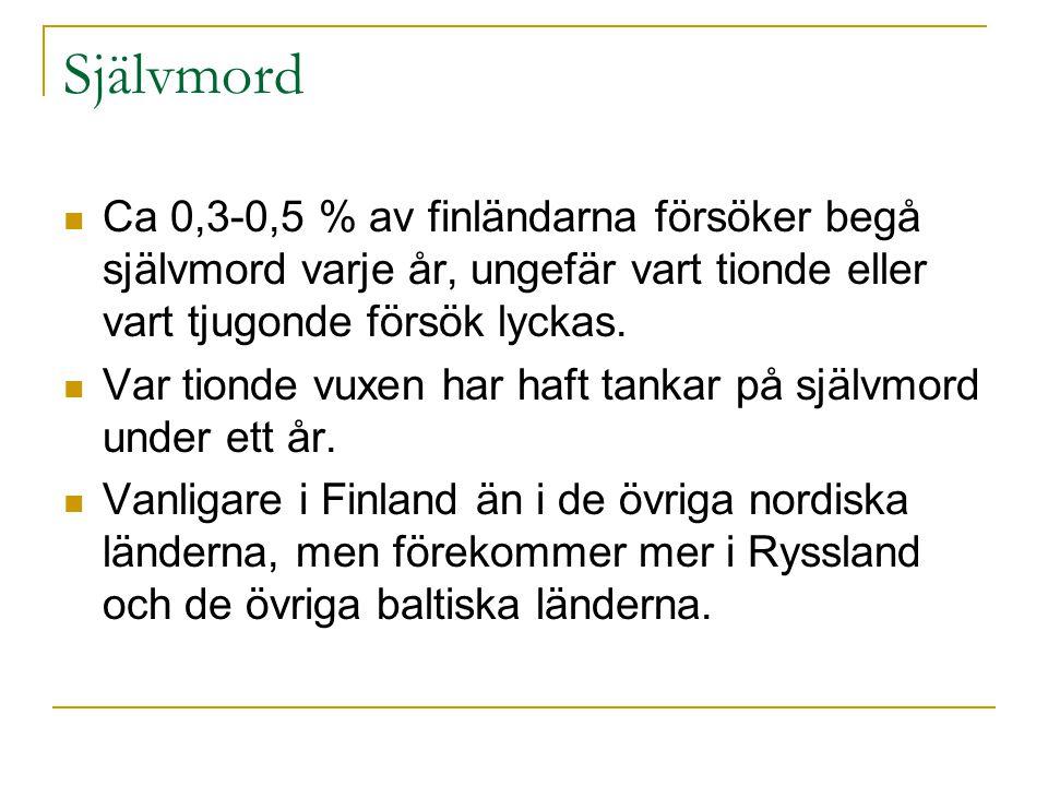 Självmord Ca 0,3-0,5 % av finländarna försöker begå självmord varje år, ungefär vart tionde eller vart tjugonde försök lyckas.