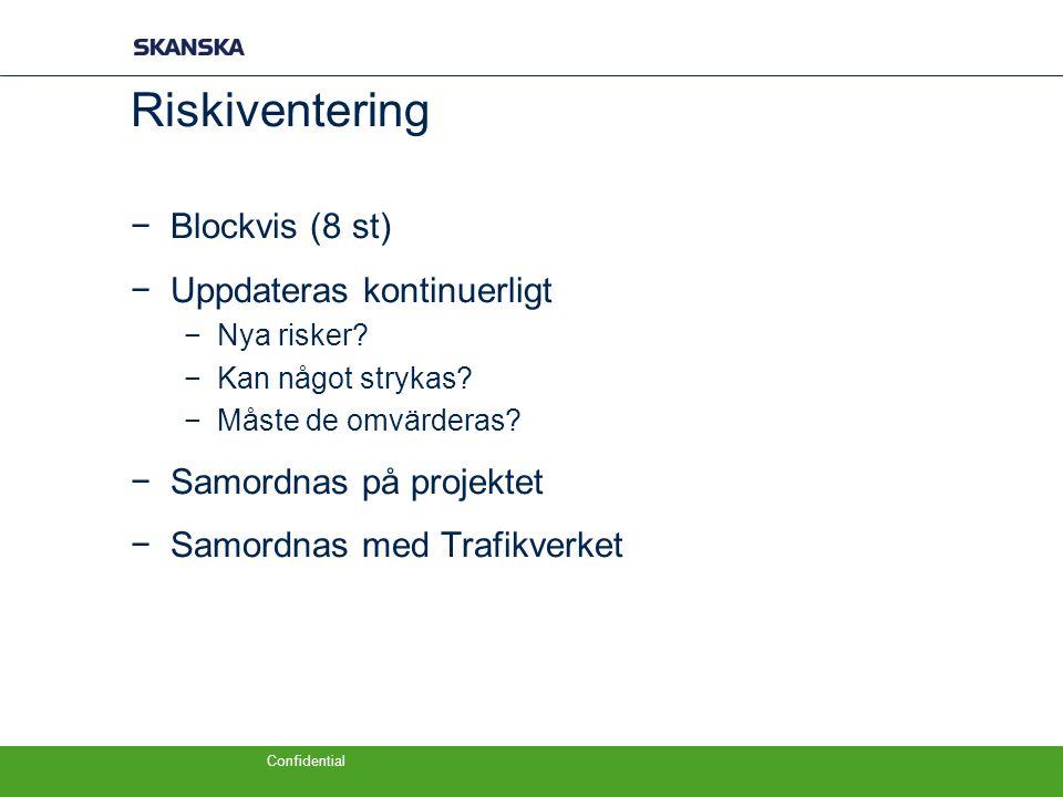 Riskiventering Blockvis (8 st) Uppdateras kontinuerligt