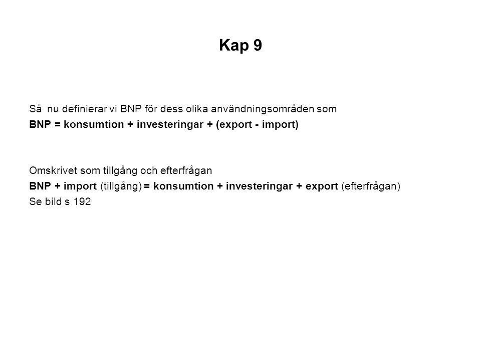 Kap 9 Så nu definierar vi BNP för dess olika användningsområden som