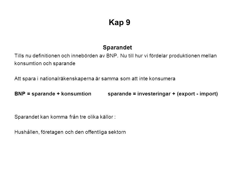 Kap 9 Sparandet. Tills nu definitionen och innebörden av BNP. Nu till hur vi fördelar produktionen mellan.