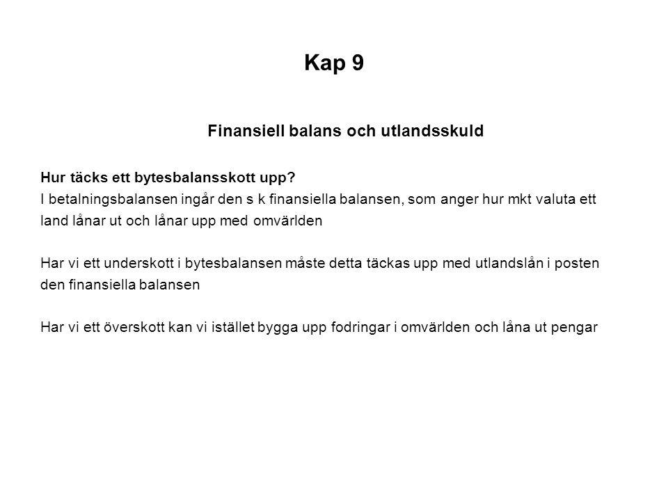 Kap 9 Finansiell balans och utlandsskuld