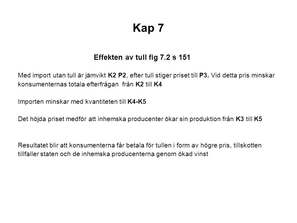 Kap 7 Effekten av tull fig 7.2 s 151