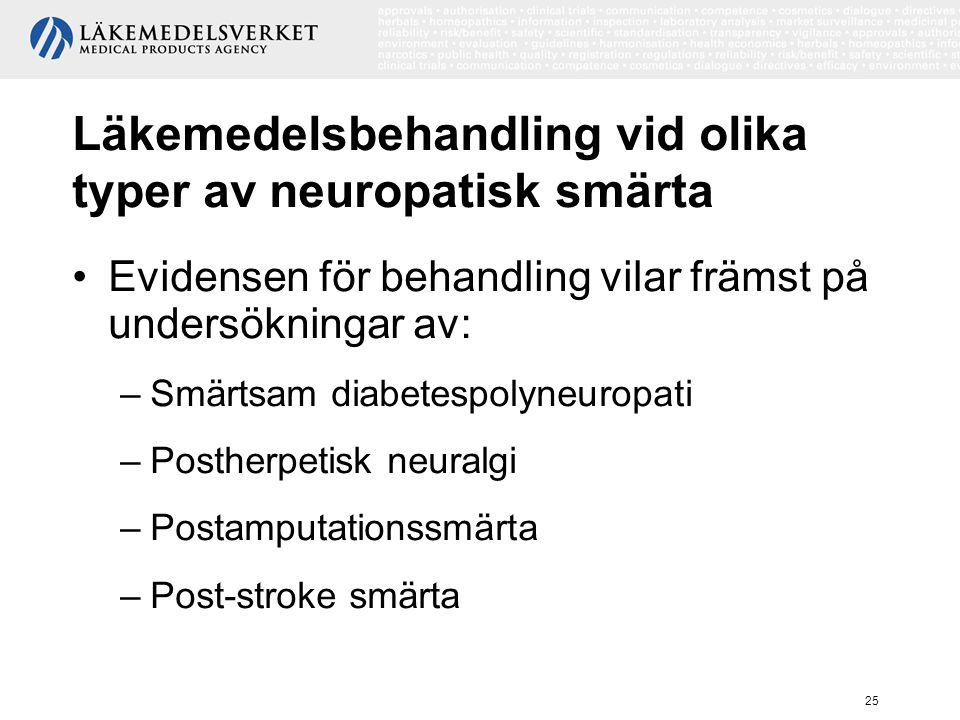Läkemedelsbehandling vid olika typer av neuropatisk smärta