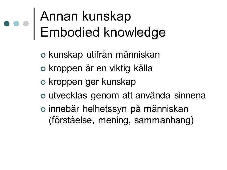 Annan kunskap Embodied knowledge