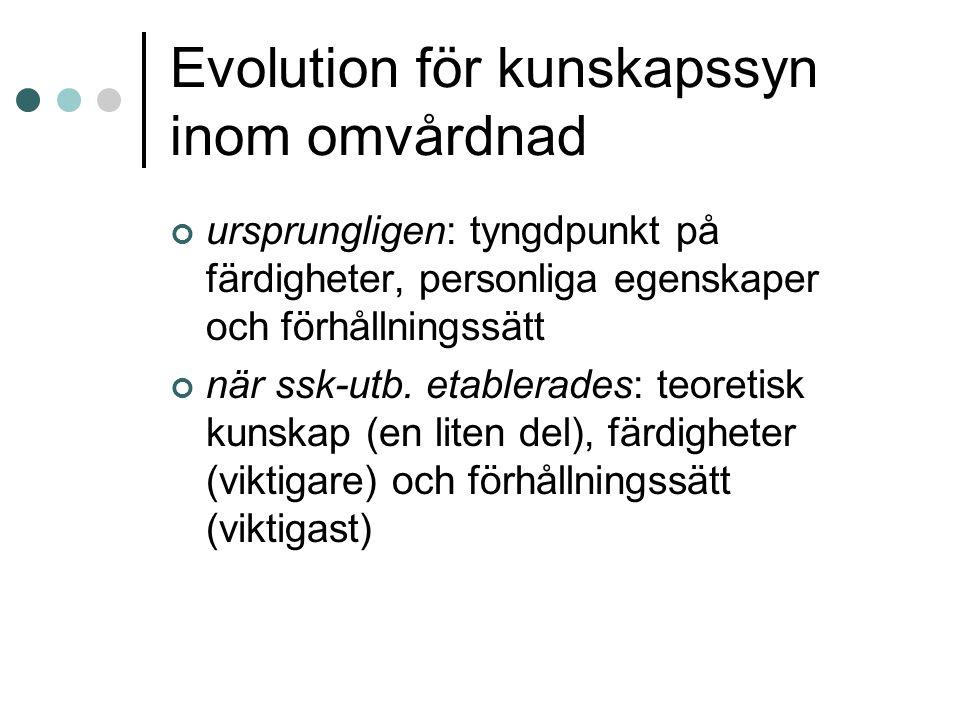 Evolution för kunskapssyn inom omvårdnad