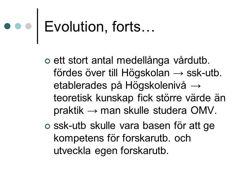 Evolution, forts…