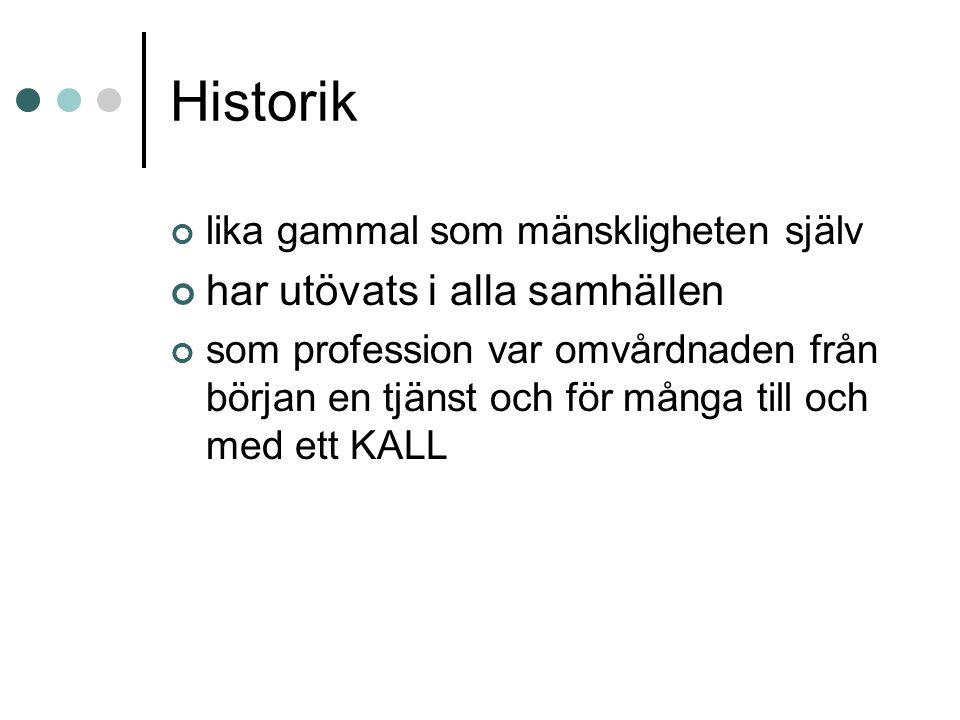 Historik har utövats i alla samhällen