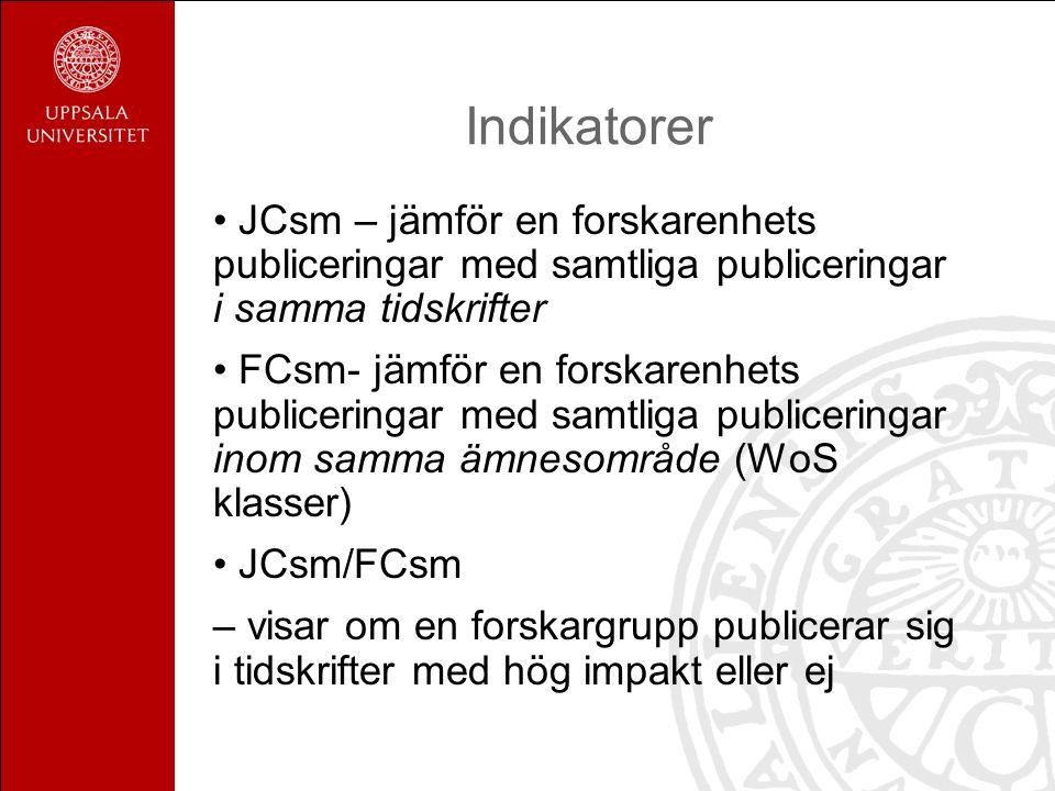 Indikatorer JCsm – jämför en forskarenhets publiceringar med samtliga publiceringar i samma tidskrifter.