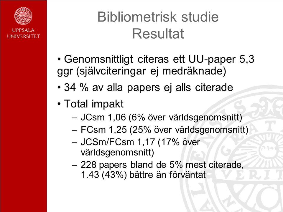 Bibliometrisk studie Resultat